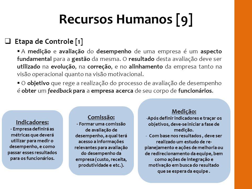 Recursos Humanos [9] RILAY Etapa de Controle [1]